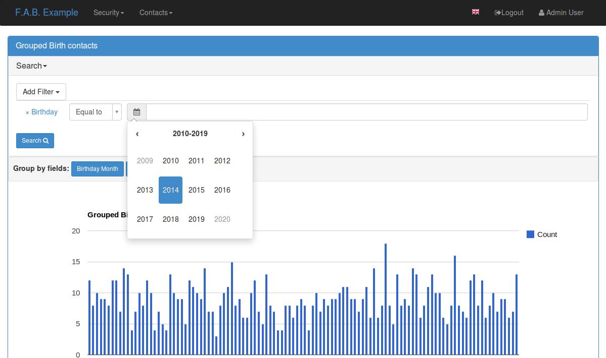 Chart Views — Flask AppBuilder